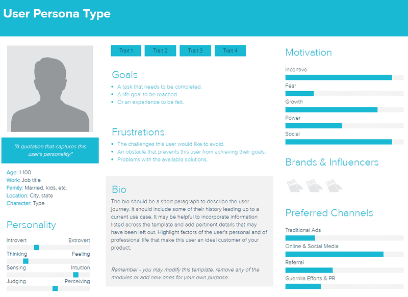 Buyer Persona templates for Social Marketing