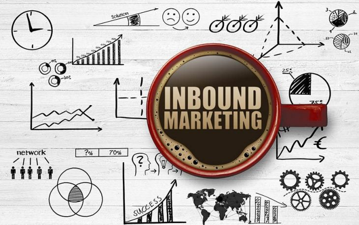 inbound marketing critical to business success