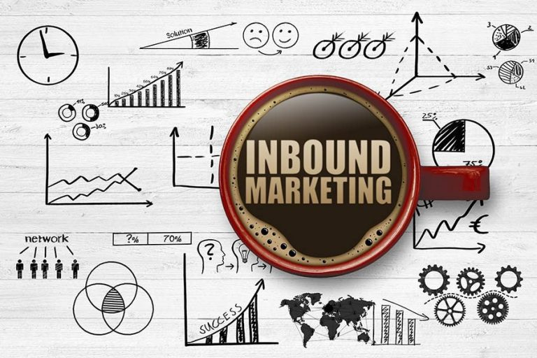 inbound marketing critical to business success