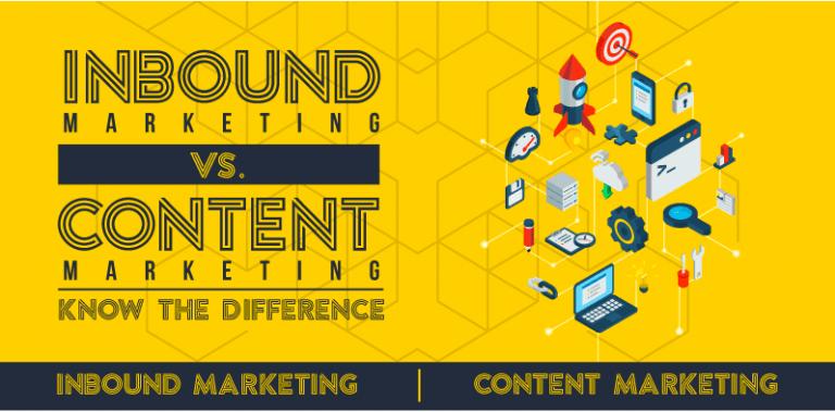Inbound Marketing vs Content Marketing
